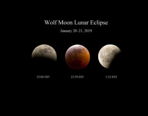January 2019 Lunar Eclipse